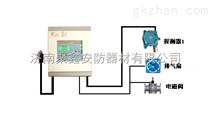 固定式液化气报警器