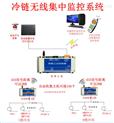 S6101-无线温度传感器(冷库冰箱集中监控短信报警系统)