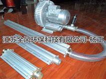风刀专用漩涡气泵