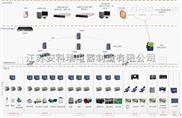 Acrel-3000电能管理系统