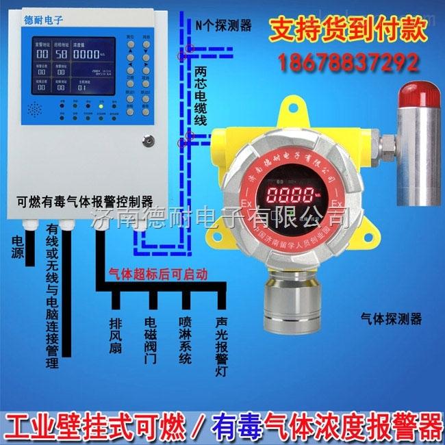 工业用溴甲烷浓度报警器,气体报警仪现场安装的高度是多少?