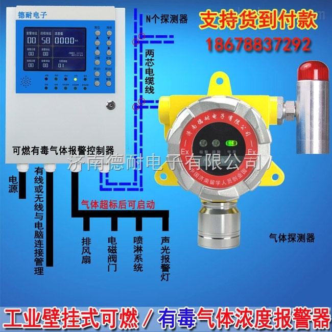 化工厂仓库氟化氢报警器
