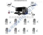 MH-WX01-疾控中心多点无线温湿度监测系统价格 厂家直销