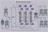 DCS-制药生产DCS自动化控制系统