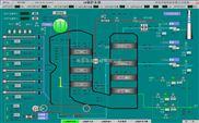 DCS-锅炉DCS控制系统