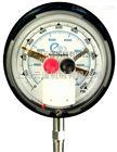 原装进口美国3D Instruments压力仪表