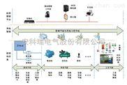 IC卡预付费电能管理系统