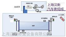 150吨无人看管称重管理软件厂家提供/全自动无人汽车衡厂家
