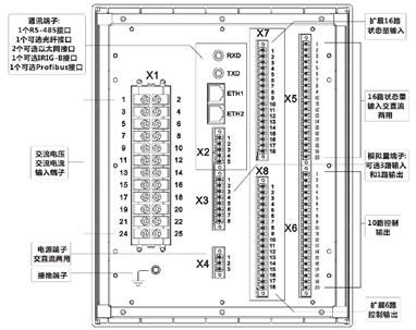 m7系列中压继电保护装置
