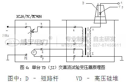 可获得工频高电压,作为交流输出状态;取消短路杆时,作为直流输出状态.