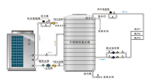 武穴大型水源热泵安装厂家