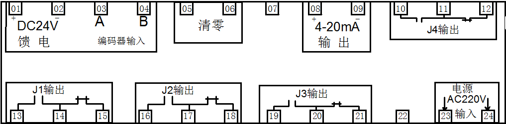 智能计数器光栅表带4组报警,带模拟量输出rs485通讯