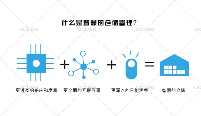 小蜜蜂SmartWMS + RFID冷链仓储管理解决方