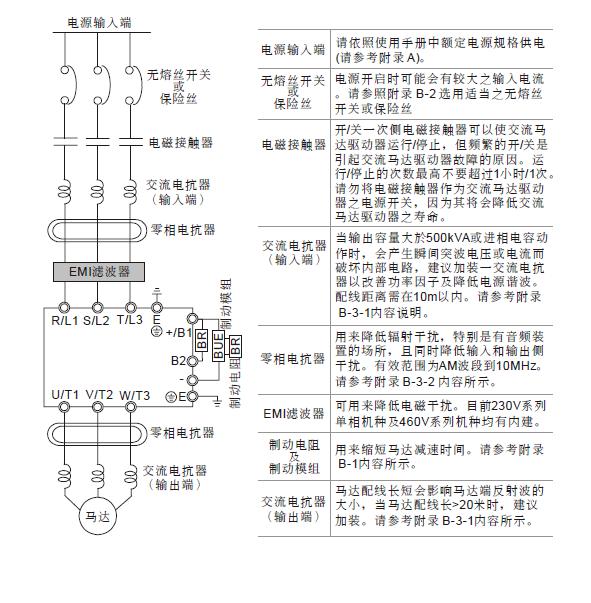 vfd007e21a-台达食品包装变频器