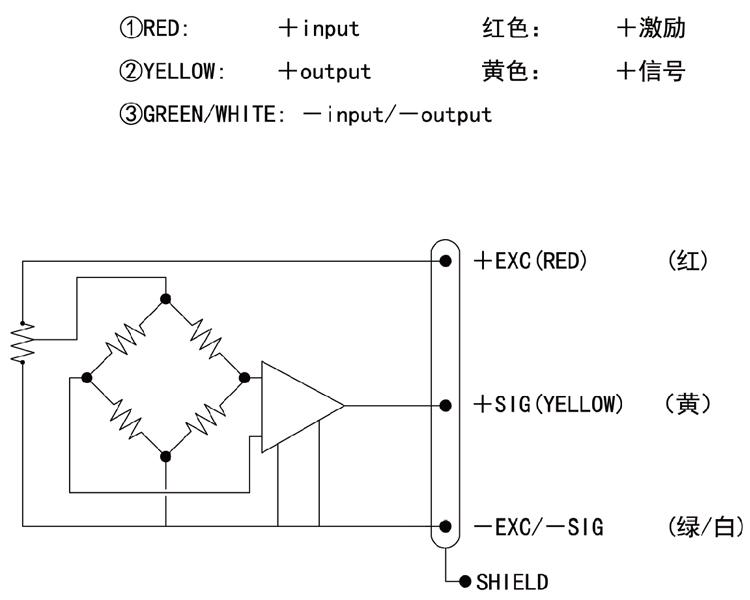 tw01 差动位移传感器 厂家供应
