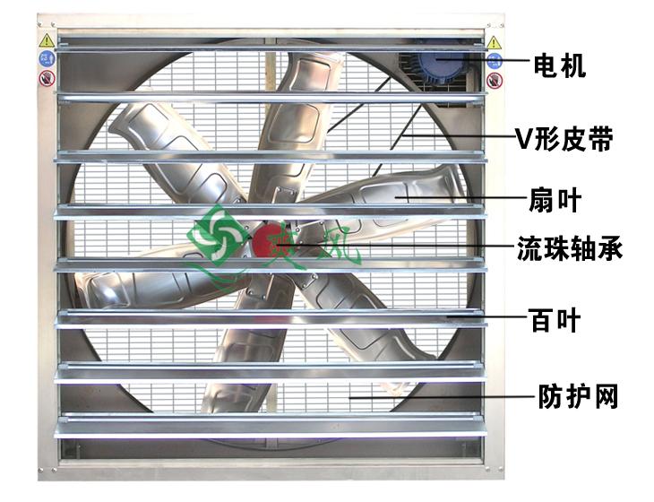 负压风机细节描述图