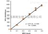 猪转化生长因子β1(TGFβ1)检测试剂盒